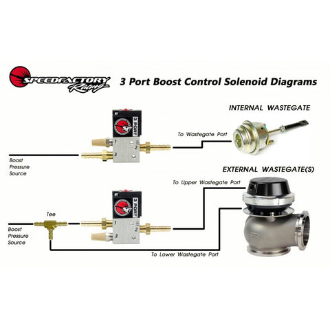 speedfactory 3 port boost control solenoid kit \u2013 automotive mecca AEM Boost Solenoid Wiring Diagram speedfactory 3 port boost control solenoid kit